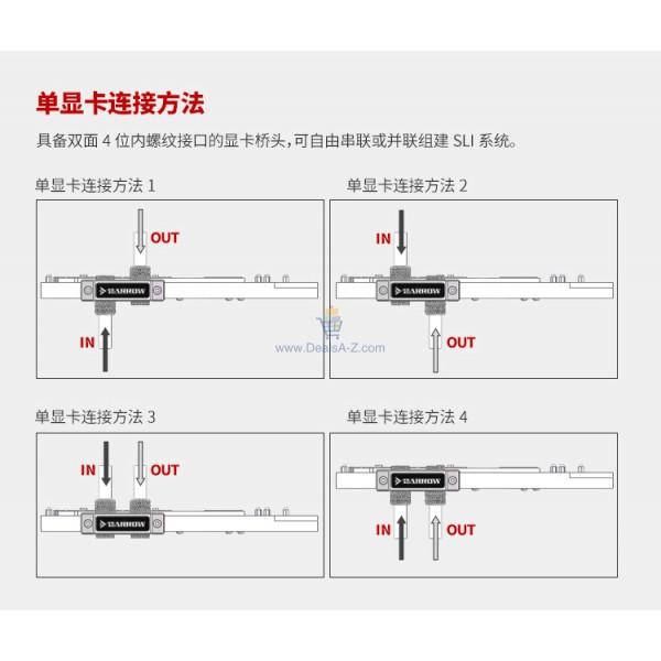 1070 / 1080 / 1070ti / 1080ti / TitanXP / Titan X-Pascal / Quadro M6000